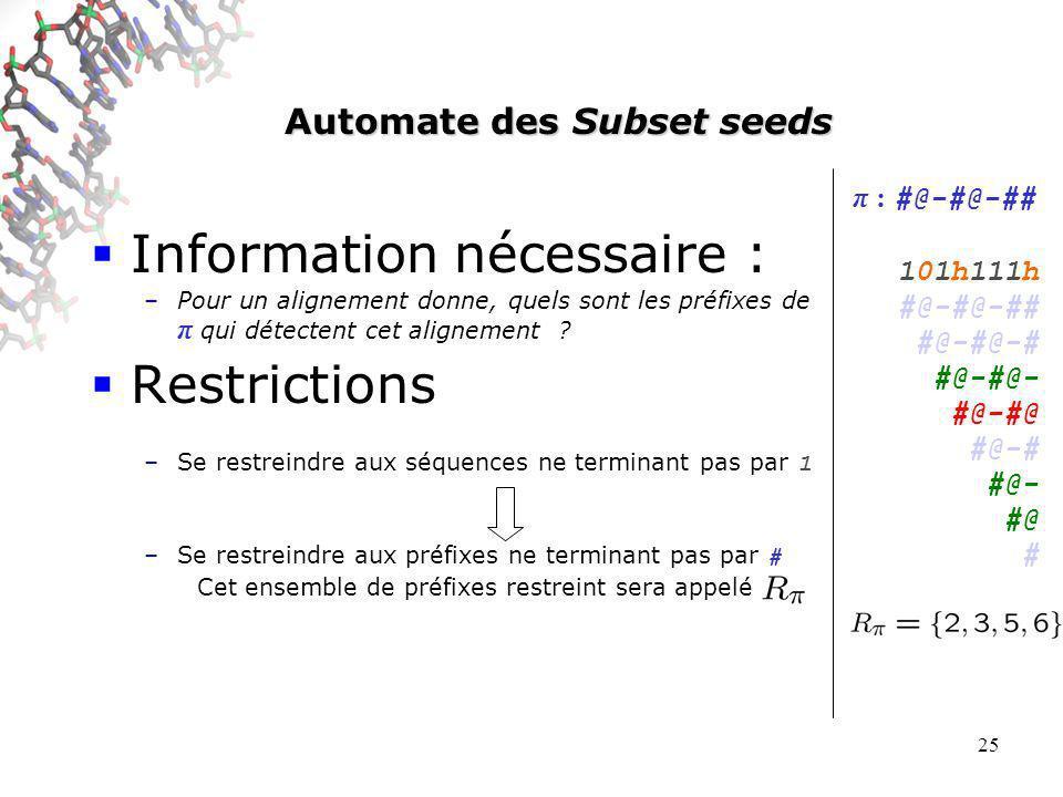 25 101h111h Automate des Subset seeds Information nécessaire : –Pour un alignement donne, quels sont les préfixes de π qui détectent cet alignement .
