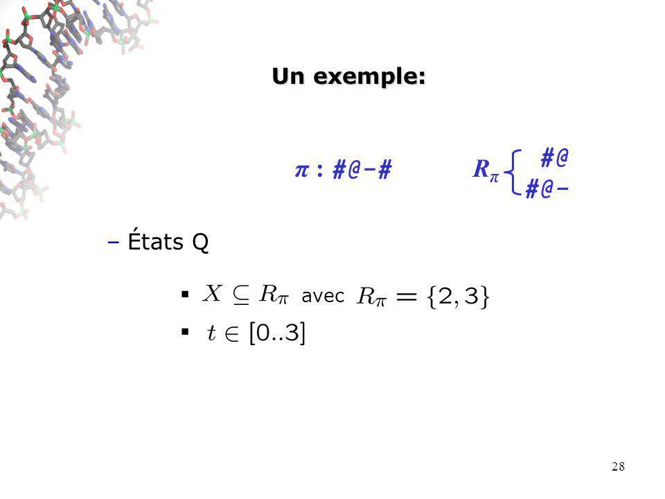 28 Un exemple: –États Q π : #@-# avec RπRπ #@ #@-