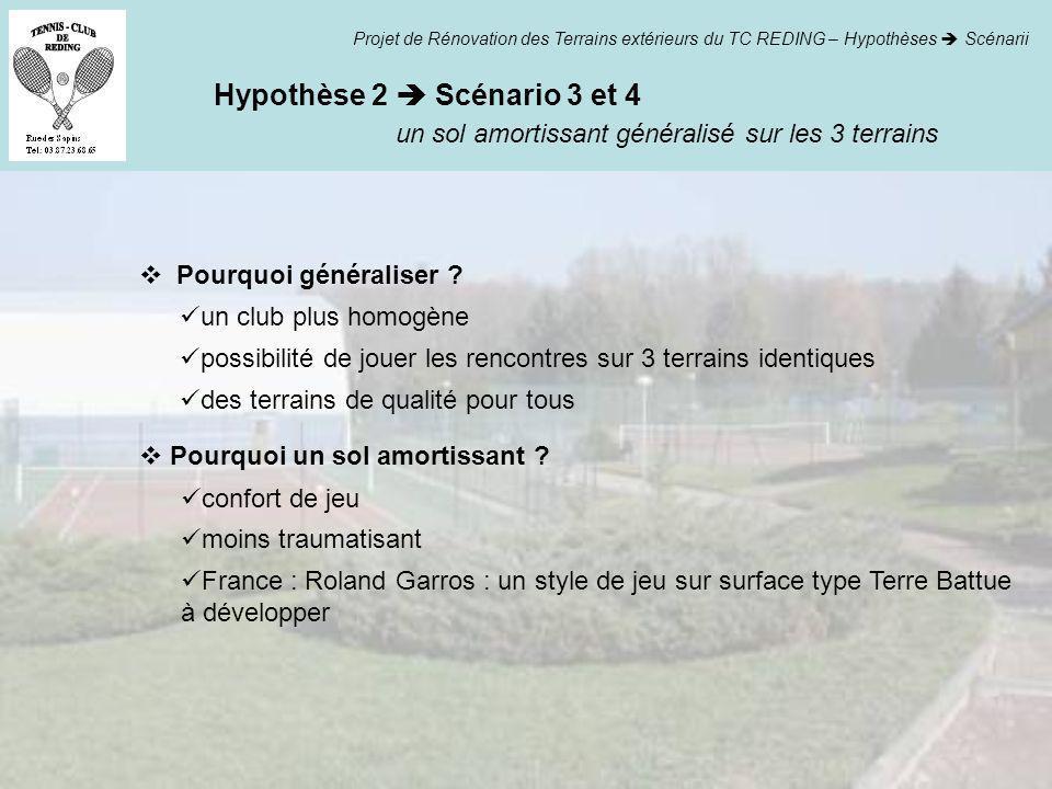 Hypothèse 2 Scénario 3 et 4 un sol amortissant généralisé sur les 3 terrains Projet de Rénovation des Terrains extérieurs du TC REDING – Hypothèses Sc