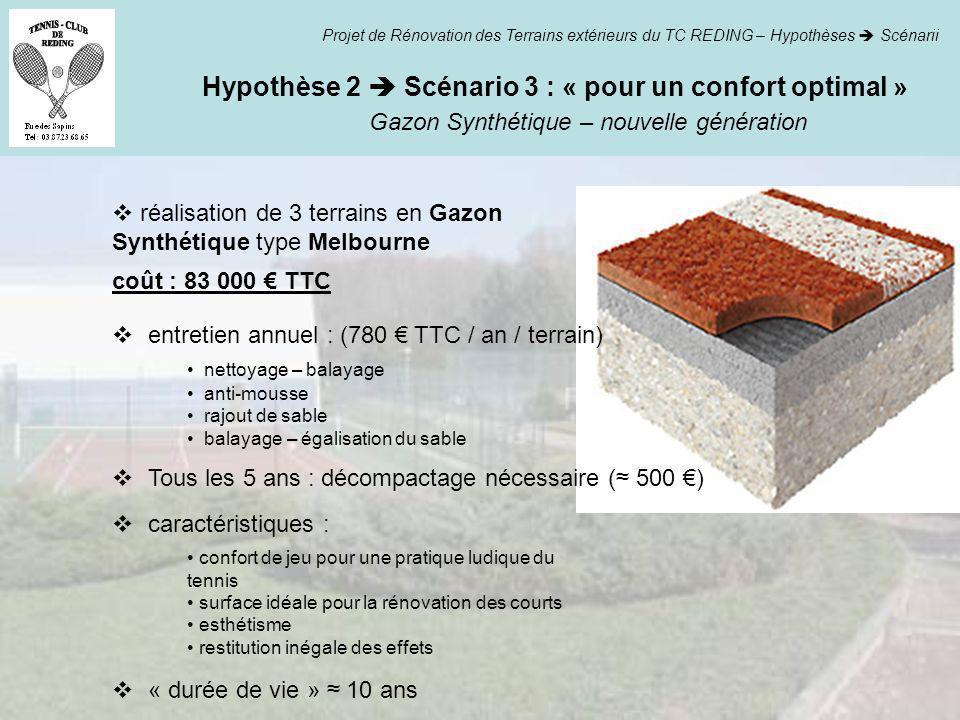 Gazon Synthétique – nouvelle génération Hypothèse 2 Scénario 3 : « pour un confort optimal » Projet de Rénovation des Terrains extérieurs du TC REDING