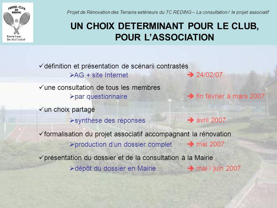 UN CHOIX DETERMINANT POUR LE CLUB, POUR LASSOCIATION Projet de Rénovation des Terrains extérieurs du TC REDING – La consultation / le projet associati
