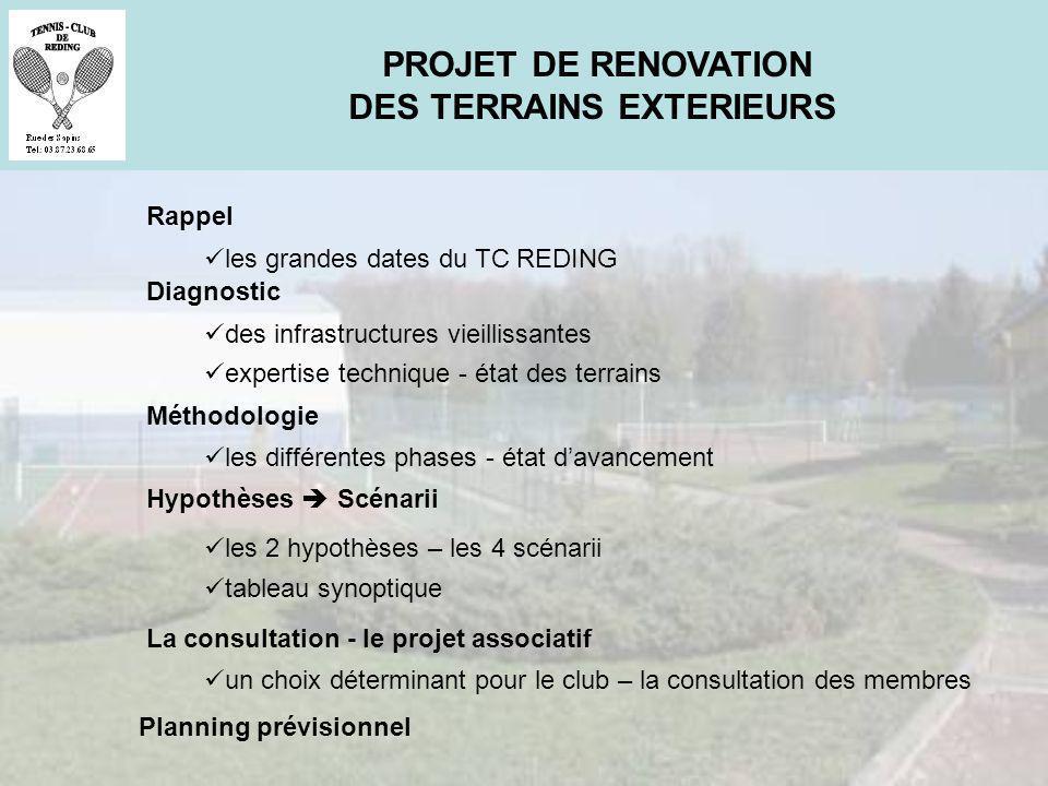 PROJET DE RENOVATION DES TERRAINS EXTERIEURS les grandes dates du TC REDING des infrastructures vieillissantes expertise technique - état des terrains