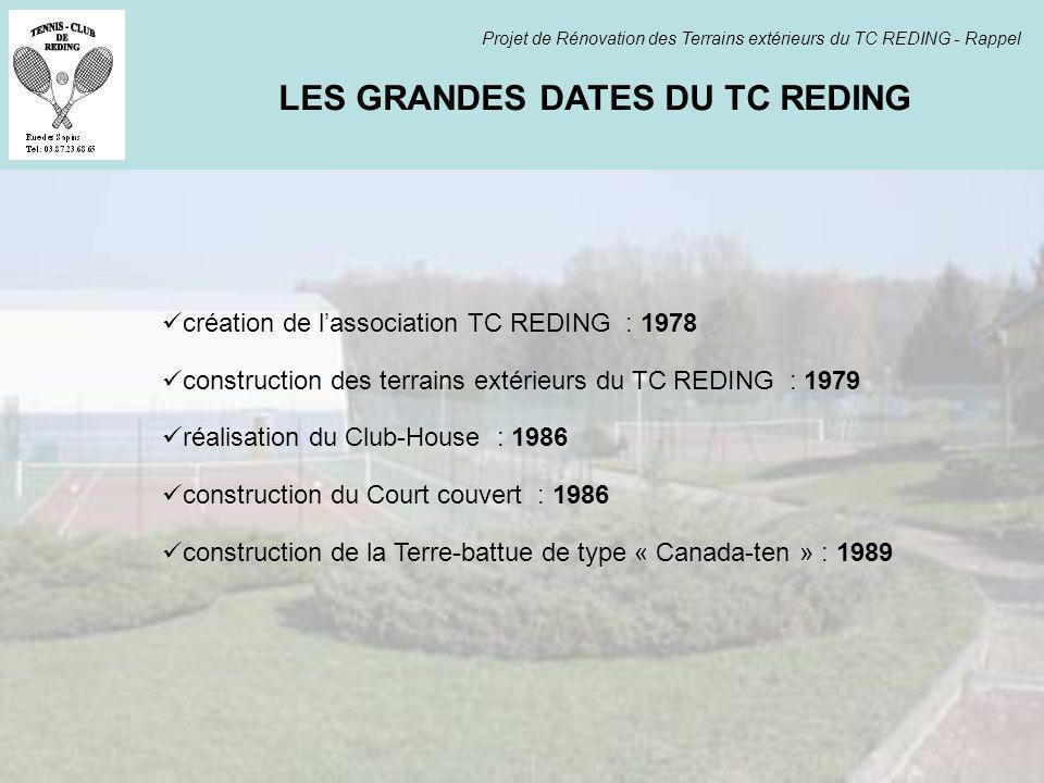 LES GRANDES DATES DU TC REDING Projet de Rénovation des Terrains extérieurs du TC REDING - Rappel création de lassociation TC REDING : 1978 constructi