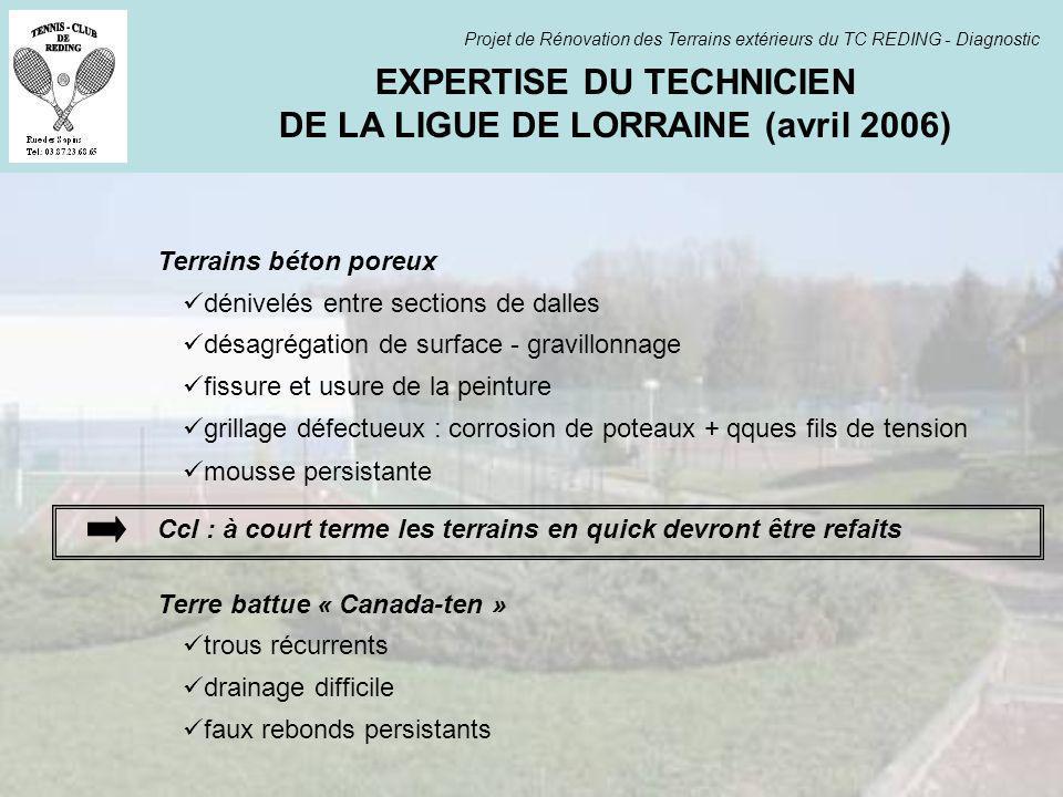 EXPERTISE DU TECHNICIEN DE LA LIGUE DE LORRAINE (avril 2006) Projet de Rénovation des Terrains extérieurs du TC REDING - Diagnostic Terrains béton por