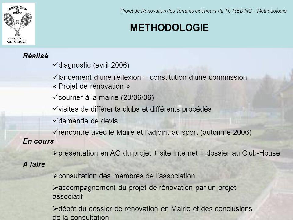 METHODOLOGIE Projet de Rénovation des Terrains extérieurs du TC REDING – Méthodologie lancement dune réflexion – constitution dune commission « Projet