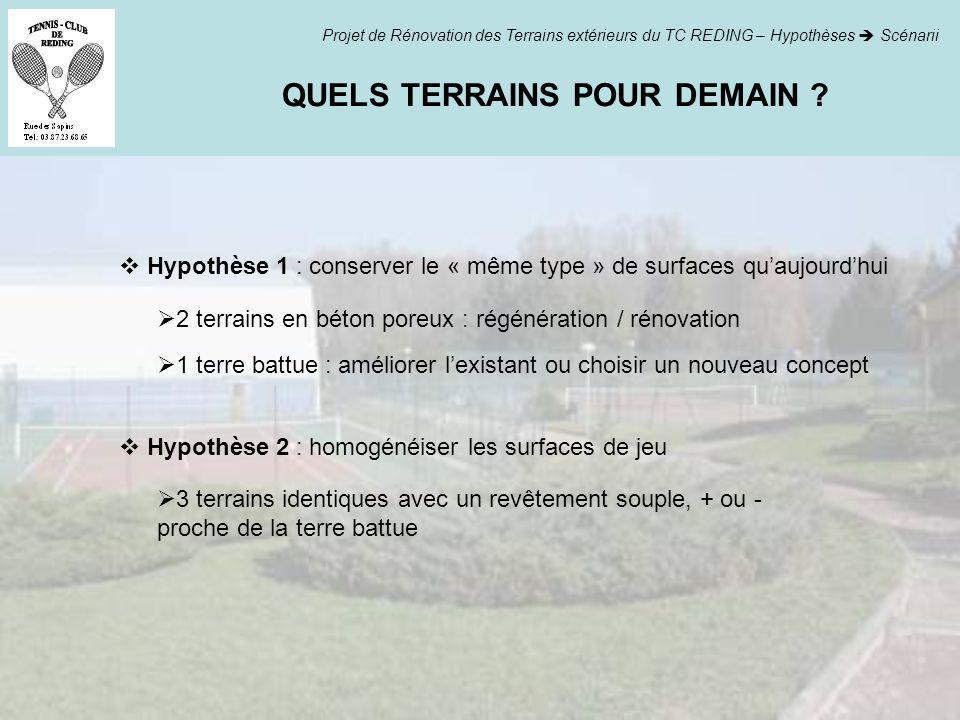 QUELS TERRAINS POUR DEMAIN ? Projet de Rénovation des Terrains extérieurs du TC REDING – Hypothèses Scénarii Hypothèse 1 : conserver le « même type »