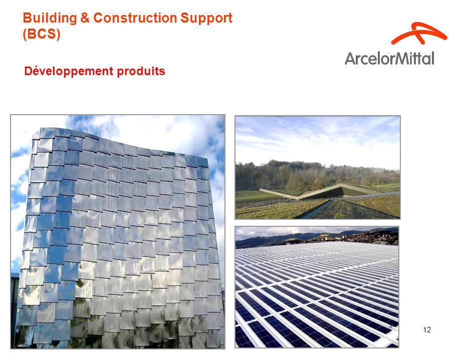12 Building & Construction Support (BCS) Développement produits