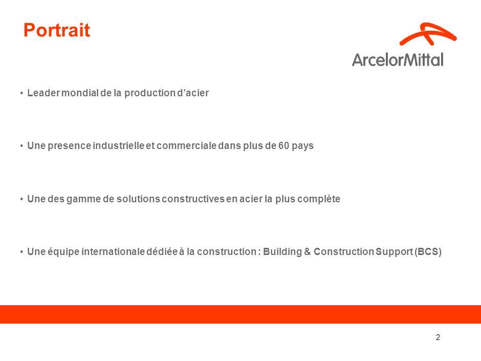 2 Portrait Leader mondial de la production dacier Une presence industrielle et commerciale dans plus de 60 pays Une des gamme de solutions constructives en acier la plus complète Une équipe internationale dédiée à la construction : Building & Construction Support (BCS)