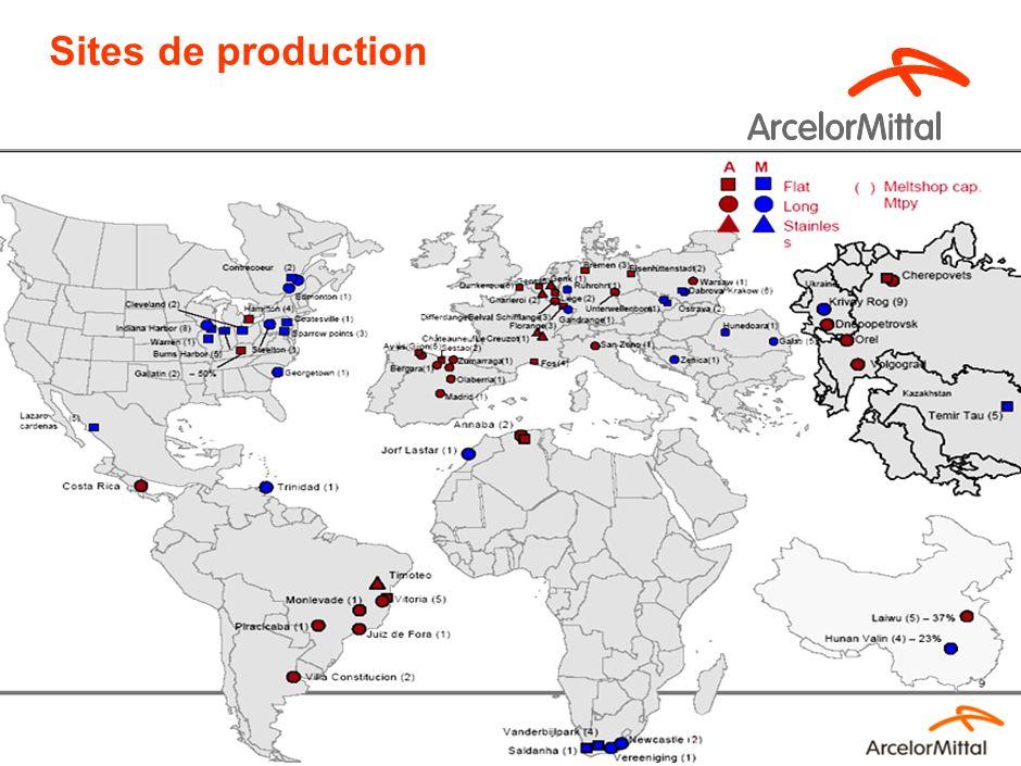 5 ArcelorMittal par segments de marché Automobile Electroménager Emballage Construction: 40 millions de tonnes en 2007 Le 1 er marché du Groupe