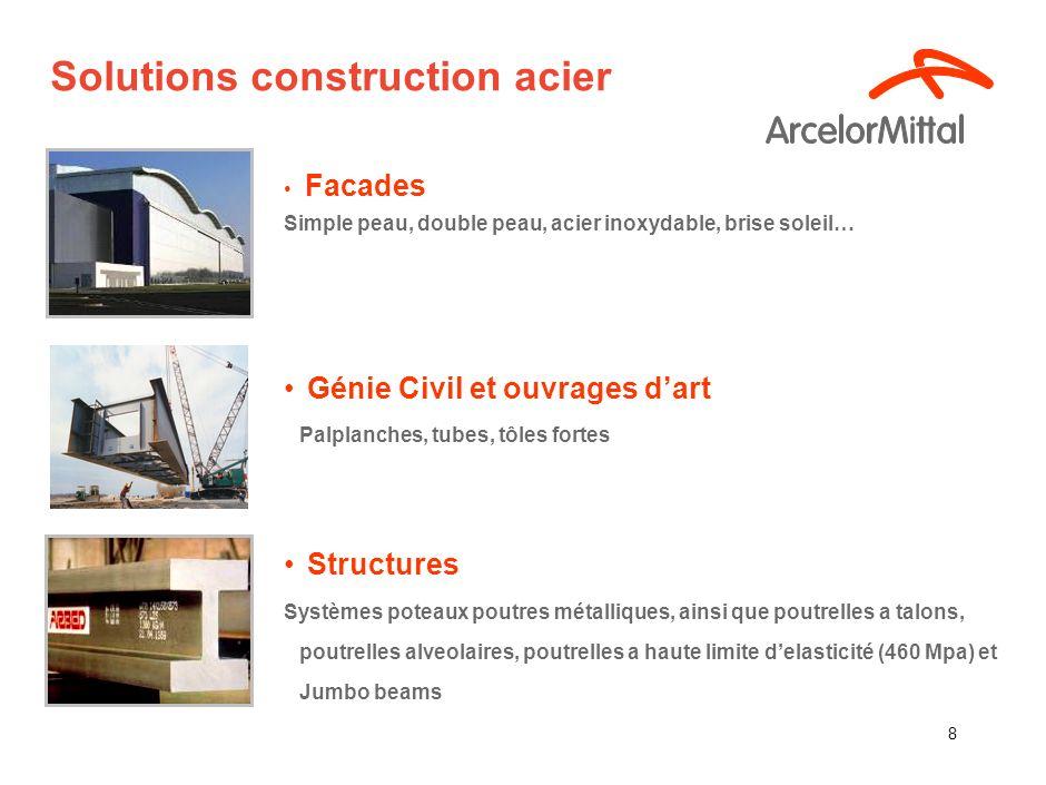 9 Building & Construction Support (BCS) Plate forme construction du Groupe Une équipe internationale dune soixantaine de personnes entièrement dédiée à larchitecture, la construction et à lécoute des architectes du monde entier Near & Middle East