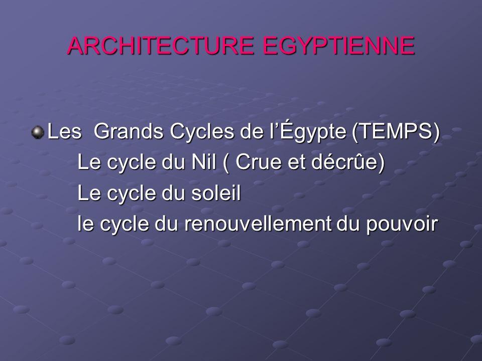 ARCHITECTURE EGYPTIENNE Les Grands Cycles de lÉgypte (TEMPS) Le cycle du Nil ( Crue et décrûe) Le cycle du soleil le cycle du renouvellement du pouvoi