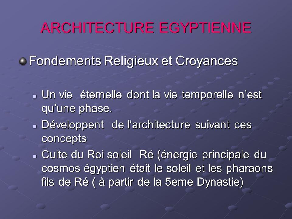 ARCHITECTURE EGYPTIENNE Fondements Religieux et Croyances Un vie éternelle dont la vie temporelle nest quune phase. Un vie éternelle dont la vie tempo