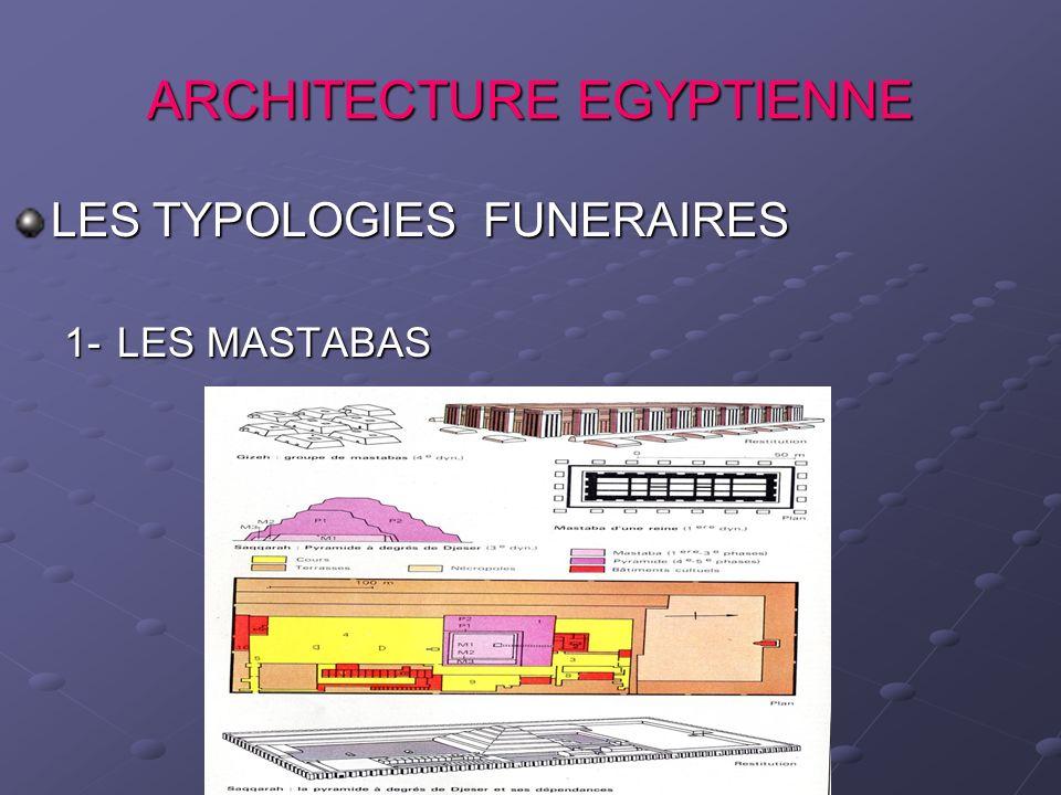 ARCHITECTURE EGYPTIENNE LES TYPOLOGIES FUNERAIRES 1- LES MASTABAS