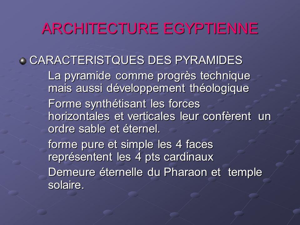 CARACTERISTQUES DES PYRAMIDES La pyramide comme progrès technique mais aussi développement théologique Forme synthétisant les forces horizontales et v