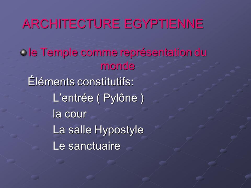 ARCHITECTURE EGYPTIENNE le Temple comme représentation du monde Éléments constitutifs: Lentrée ( Pylône ) la cour La salle Hypostyle Le sanctuaire
