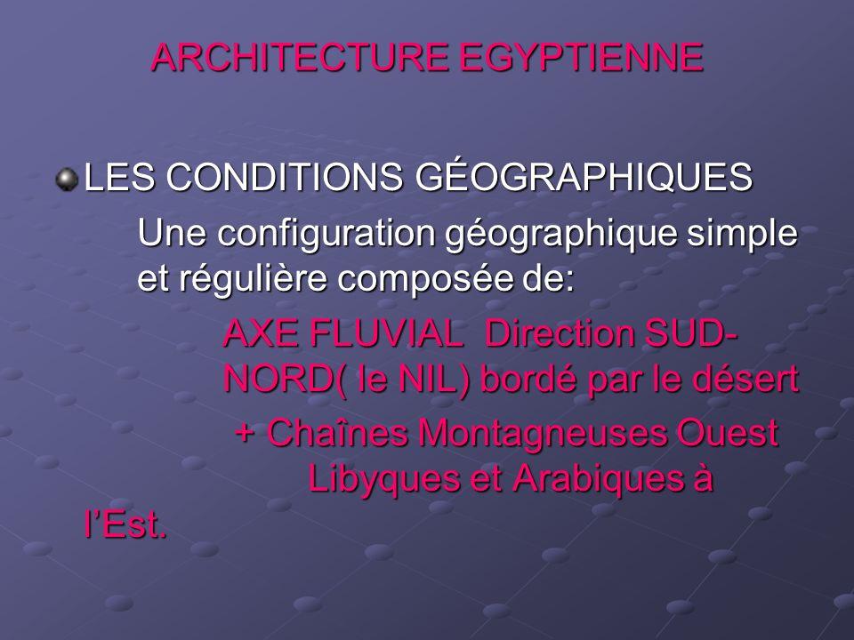 ARCHITECTURE EGYPTIENNE LES CONDITIONS GÉOGRAPHIQUES Une configuration géographique simple et régulière composée de: Une configuration géographique si