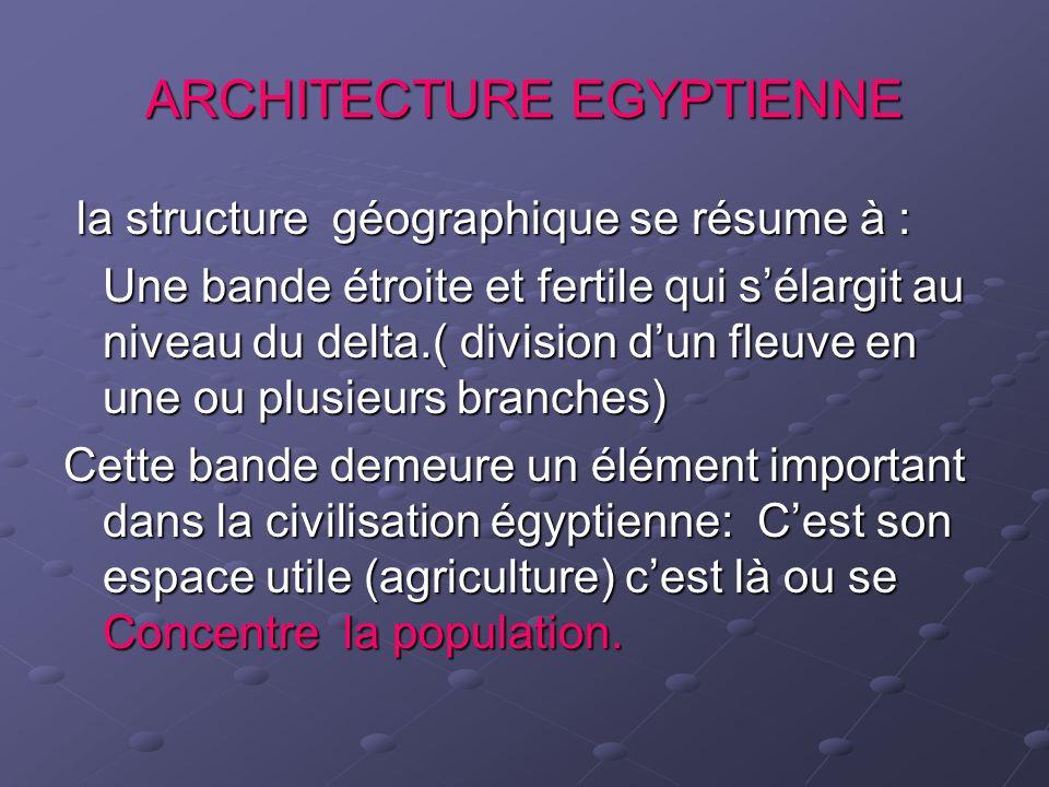 ARCHITECTURE EGYPTIENNE la structure géographique se résume à : la structure géographique se résume à : Une bande étroite et fertile qui sélargit au n