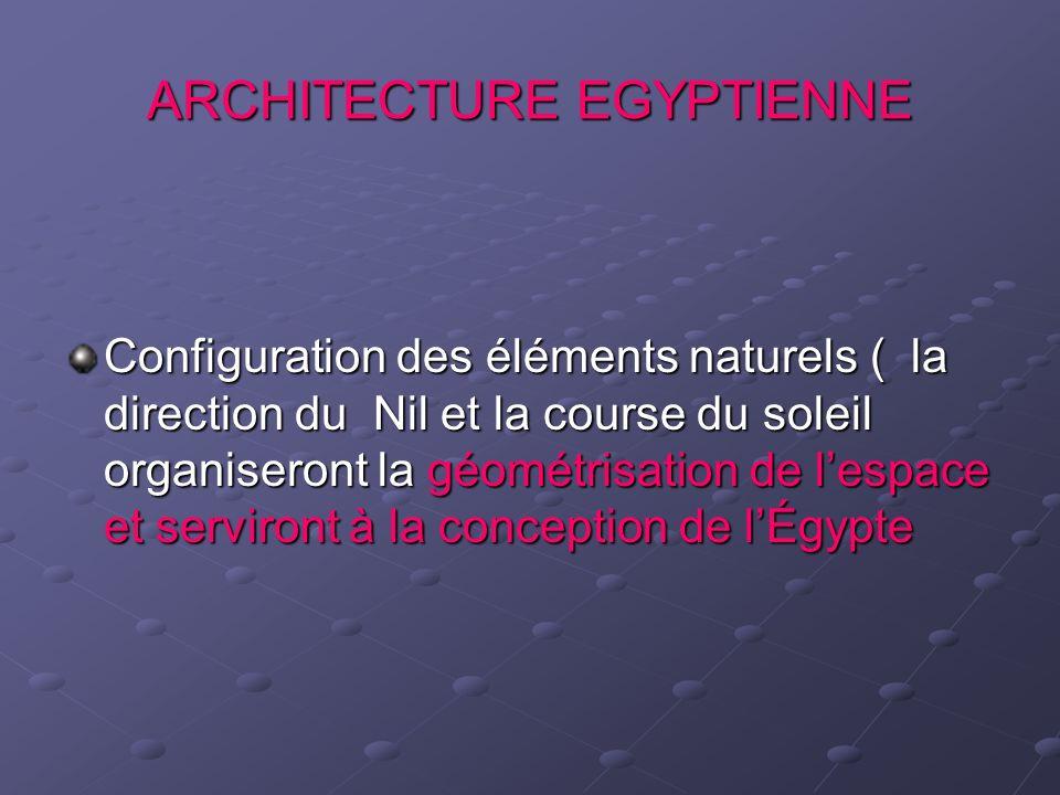ARCHITECTURE EGYPTIENNE Configuration des éléments naturels ( la direction du Nil et la course du soleil organiseront la géométrisation de lespace et