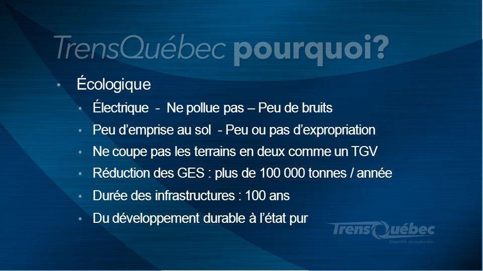 Écologique Électrique - Ne pollue pas – Peu de bruits Peu demprise au sol - Peu ou pas dexpropriation Ne coupe pas les terrains en deux comme un TGV R