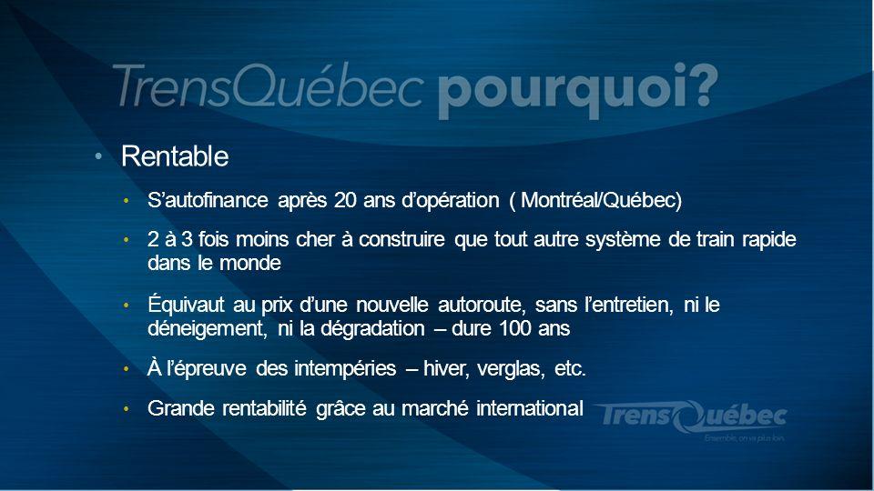 Rentable Sautofinance après 20 ans dopération ( Montréal/Québec) 2 à 3 fois moins cher à construire que tout autre système de train rapide dans le mon