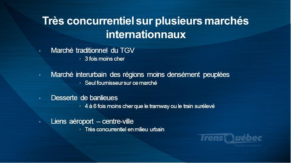 Marché traditionnel du TGV 3 fois moins cher Marché interurbain des régions moins densément peuplées Seul fournisseur sur ce marché Desserte de banlie