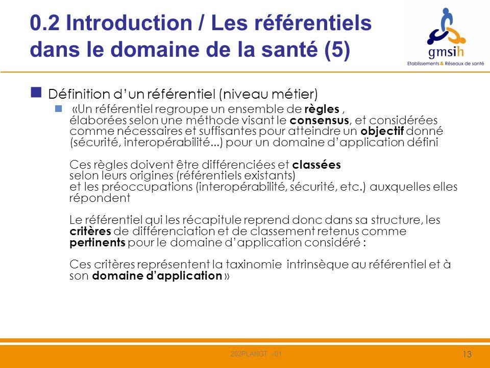 0.2 Introduction / Les référentiels dans le domaine de la santé (6) Exemples de référentiels Le Code de la Santé Publique (CSP) Le RGI Référentiel Général dInteropérabilité de la DGME composé de trois volets Sémantique Organisationnel Technique Le RGS Référentiel Général de Sécurité orienté authentification et confidentialité Référentiel dhomologation des Outils de Sécurisation de Messagerie : OSM Les normes et standards DICOM Les profils IHE … 14 202PLANGT v01