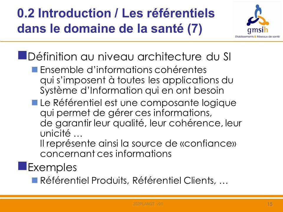 0.2 Introduction / Les référentiels dans le domaine de la santé (8) Notion de règle Les règles métier sont des déclarations structurées de haut niveau, permettant de contraindre, contrôler et influencer un aspect du métier.