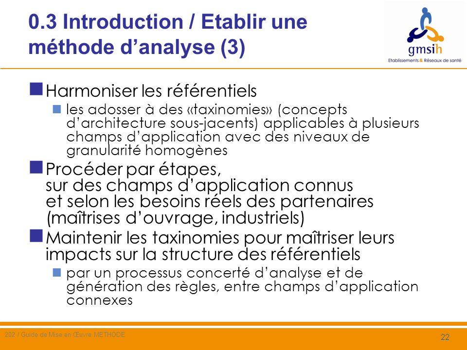 0.3 Introduction / Etablir une méthode danalyse (4) 23 Présentation Quelle méthode danalyse .