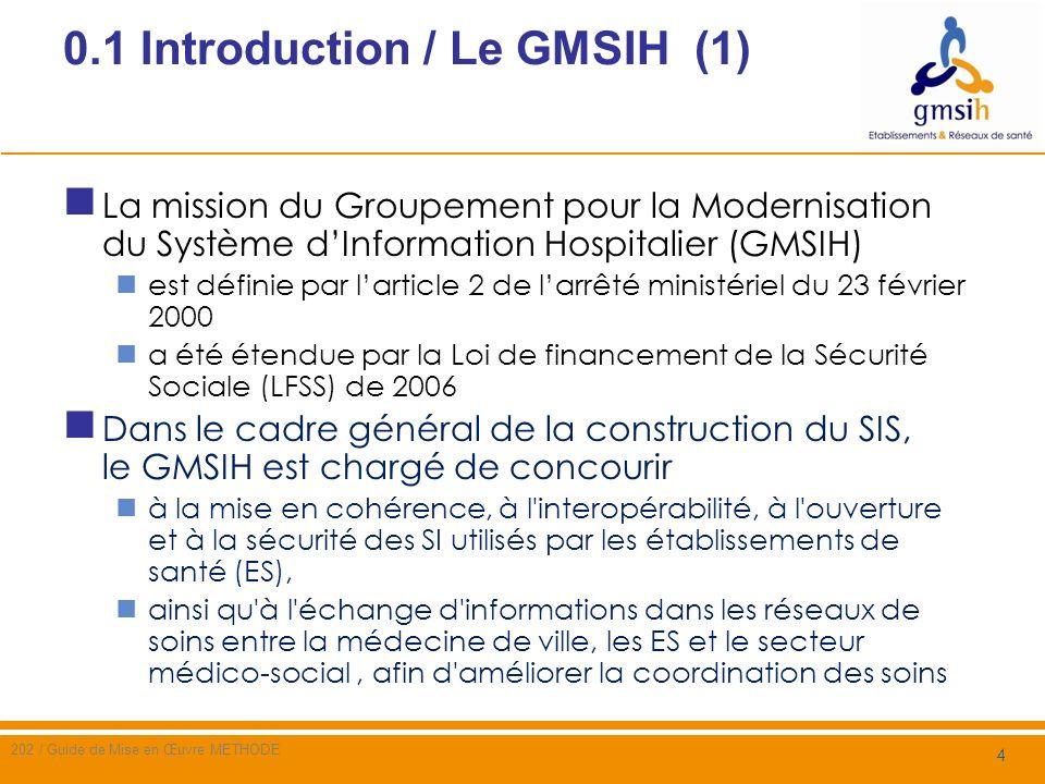 0.1 Introduction / Le GMSIH (2) Comme contributeur à linteropérabilité, le GMSIH prend en compte la normalisation dans ses études et dans ses travaux sur les échanges électroniques dinformation La DGME et le SGDN ont défini les référentiels généraux dinteropérabilité et de sécurité (RGI/RGS) (ordonnance n° 2005-1516 du 8 décembre 2005) Courant 2007, le GMSIH a lancé un projet de déclinaison de ces référentiels pour les établissements de santé et les réseaux de santé, 5 202 / Guide de Mise en Œuvre METHODE