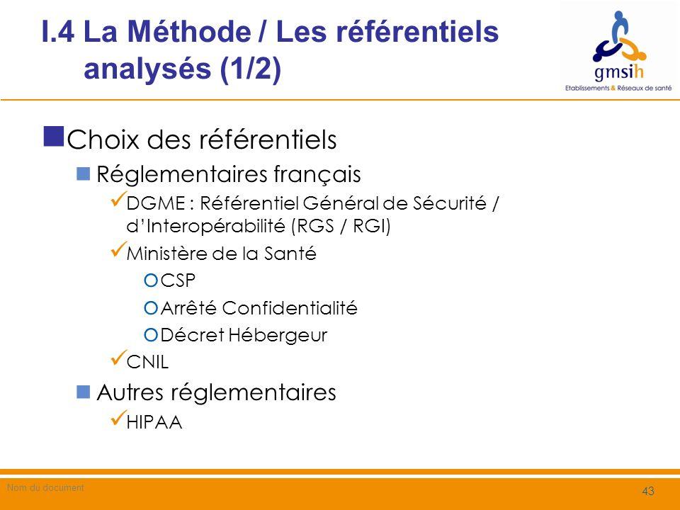 I.4 La Méthode / Les référentiels analysés (2/2) Nom du document 44 Référentiels Normatifs Généraux o ISO 27799 Métier o GIP CPS : Référentiel dHomologation des Outils de Sécurisation de Messagerie (OSM) o IHE : XUA, ATNA, DSG o DICOM – Security