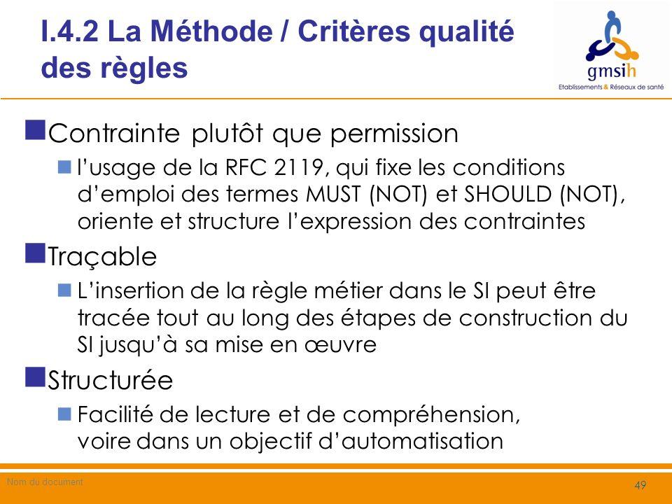 I.4.3 La Méthode / Analyse Zachman Nom du document 50 Objectif Identifier les concepts-clés ciblés par la règle Mode demploi Décomposer la règle pour extraire les concepts en s appuyant sur la principes du QQQOCCP La page suivante fournit un exemple de texte dune règle et des concepts clés quelle emploie