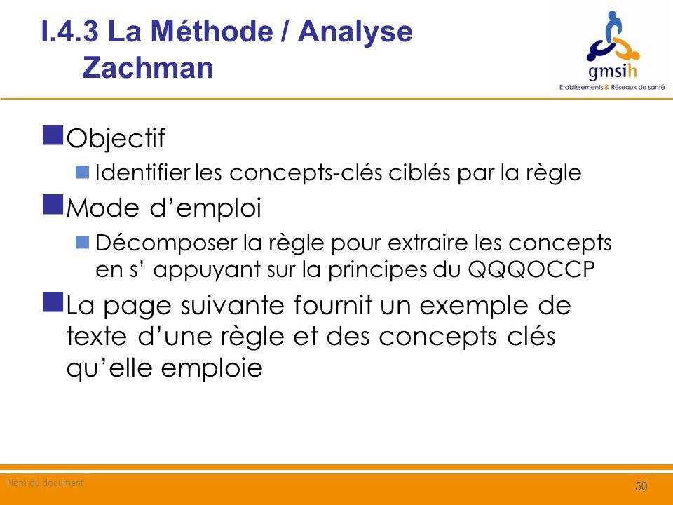 I.4.3 La Méthode / Analyse Zachman Nom du document 51 REGLE : ACTEUR réalise ACTION sur OBJET avec des MOYENS, en conformité avec REFERENCE dans telles CONDITIONS pour atteindre un OBJECTIF ARR.