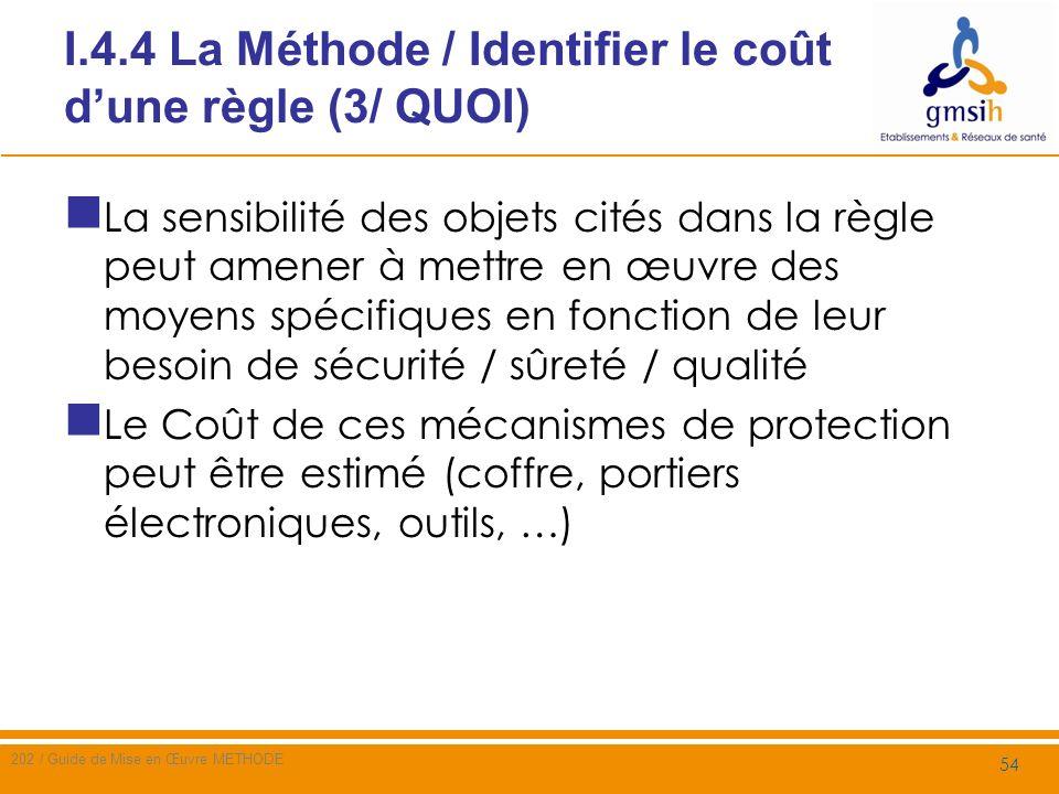 I.4.4 La Méthode / Identifier le coût dune règle (4/ QUOI) Par exemple, mettre en place Une redondance de système pour assurer la Disponibilité Du contrôle daccès et des outils de signature pour assurer lIntégrité Des outils de chiffrement pour assurer la Confidentialité Une qualification formelle du système pour assurer la sûreté de fonctionnement 55 202 / Guide de Mise en Œuvre METHODE