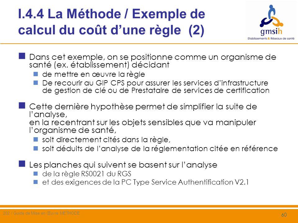 I.4.4 La Méthode / Exemple de calcul du coût dune règle (3) Analyse des aspects «QUOI» Informations personnelles des détenteurs de certificats Quelle protection, quelles responsabilités Certificats Protection de leur disponibilité et de la disponibilité de leur statut Supports de certificats et de clé pour les niveaux PRIS 2* et 3* les supports matériels doivent être certifiés EAL2+ (standard) ou EAL4+ (renforcée) sur léchelle des Critères Communs 61 Nom du document
