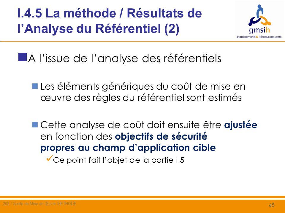 I.5 La Méthode / Analyse du champ dapplication Cette phase sorganise autour de deux grandes activités Analyse de risque Sélection des règles 66 202 / Guide de Mise en Œuvre METHODE