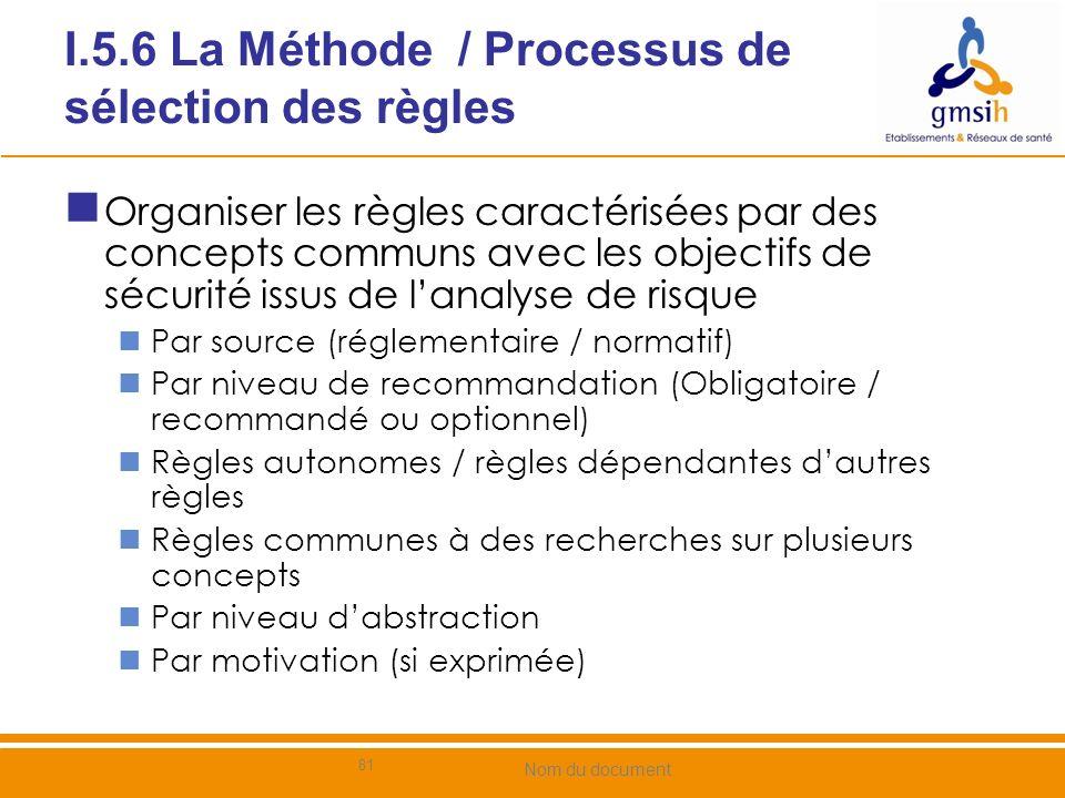I.5.6 La Méthode / Processus de sélection des règles (2) Vérifier Leur conformité avec la base juridique existante applicable aux concepts de la règle Leur qualité (cf.