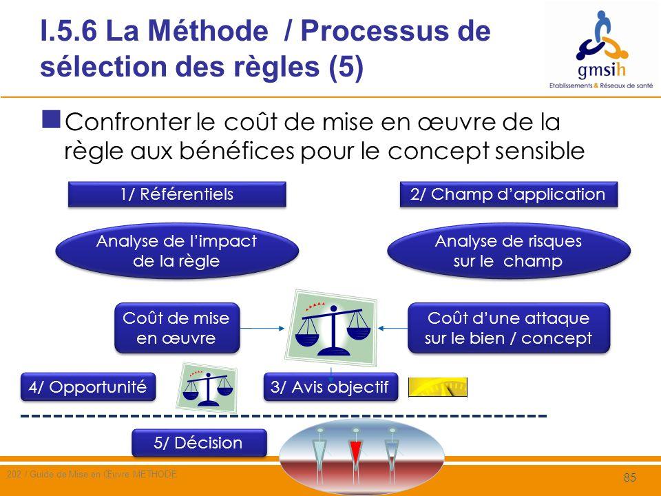 I.5.6 La Méthode / Processus de sélection des règles (Complément) Vérifier la couverture des objectifs de sécurité issus de lanalyse de risque sur le champ dapplication par les règles issues des référentiels Si certains objectifs ne sont pas couverts par les règles Enrichir la base de référentiels avec des référentiels portant sur les concepts de lobjectif Décliner les exigences de sécurité correspondant à ces objectifs en règles propres au champ dapplication base de connaissance (ISO 27002, ISO 15408, ISO 21827, etc.) méthode heuristique (rédaction de toute pièce) 86 202 / Guide de Mise en Œuvre METHODE