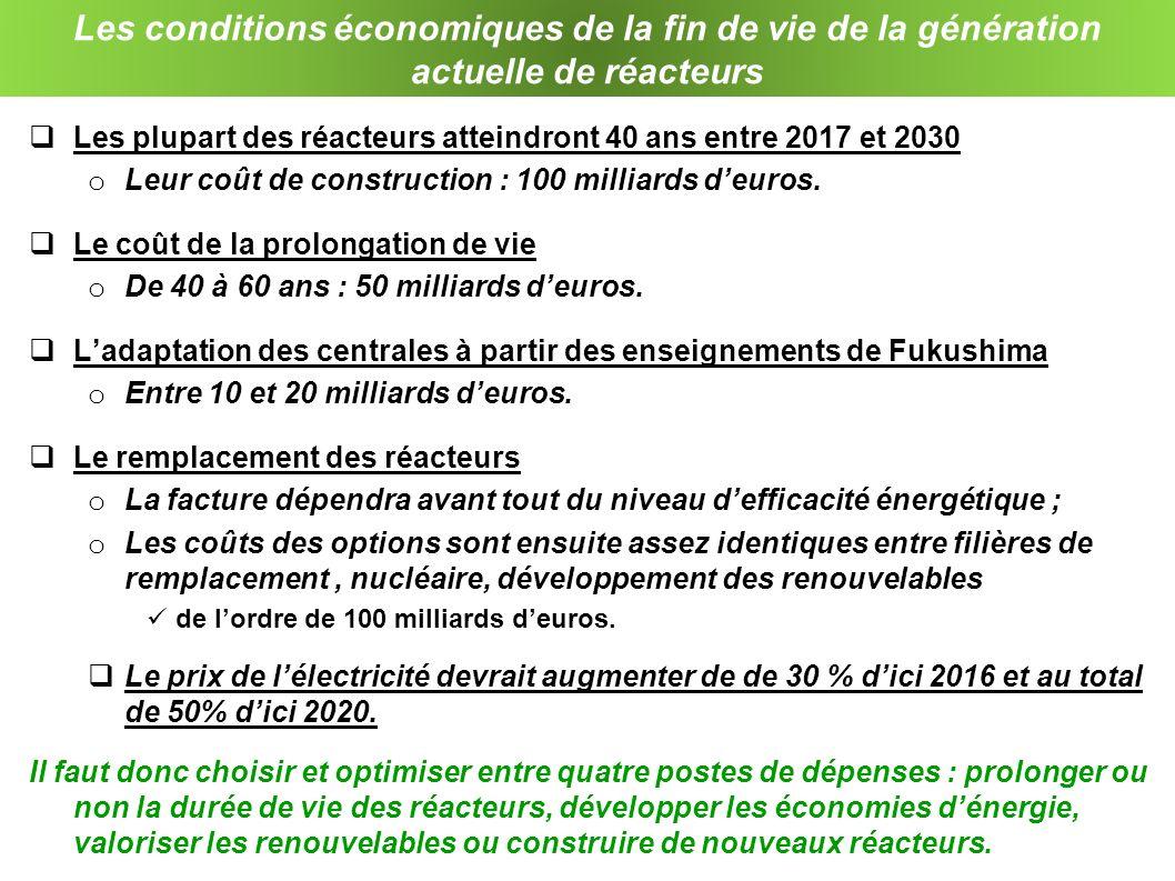 Les conditions économiques de la fin de vie de la génération actuelle de réacteurs Les plupart des réacteurs atteindront 40 ans entre 2017 et 2030 o L