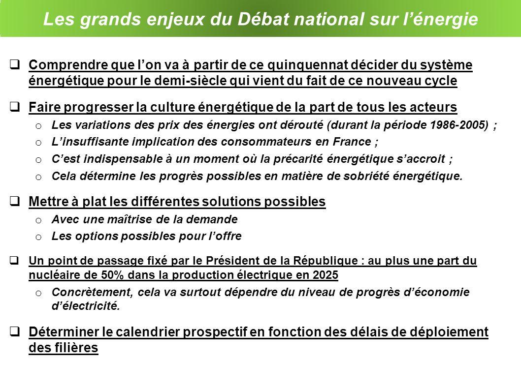 Les grands enjeux du Débat national sur lénergie Comprendre que lon va à partir de ce quinquennat décider du système énergétique pour le demi-siècle q