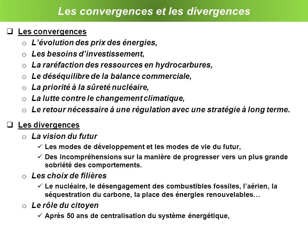 Les convergences et les divergences Les convergences o Lévolution des prix des énergies, o Les besoins dinvestissement, o La raréfaction des ressource