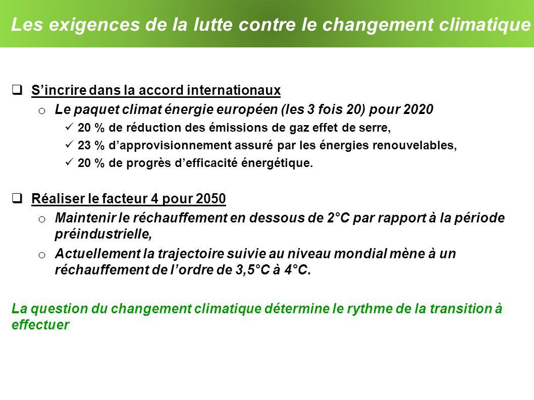 Les exigences de la lutte contre le changement climatique Sincrire dans la accord internationaux o Le paquet climat énergie européen (les 3 fois 20) p