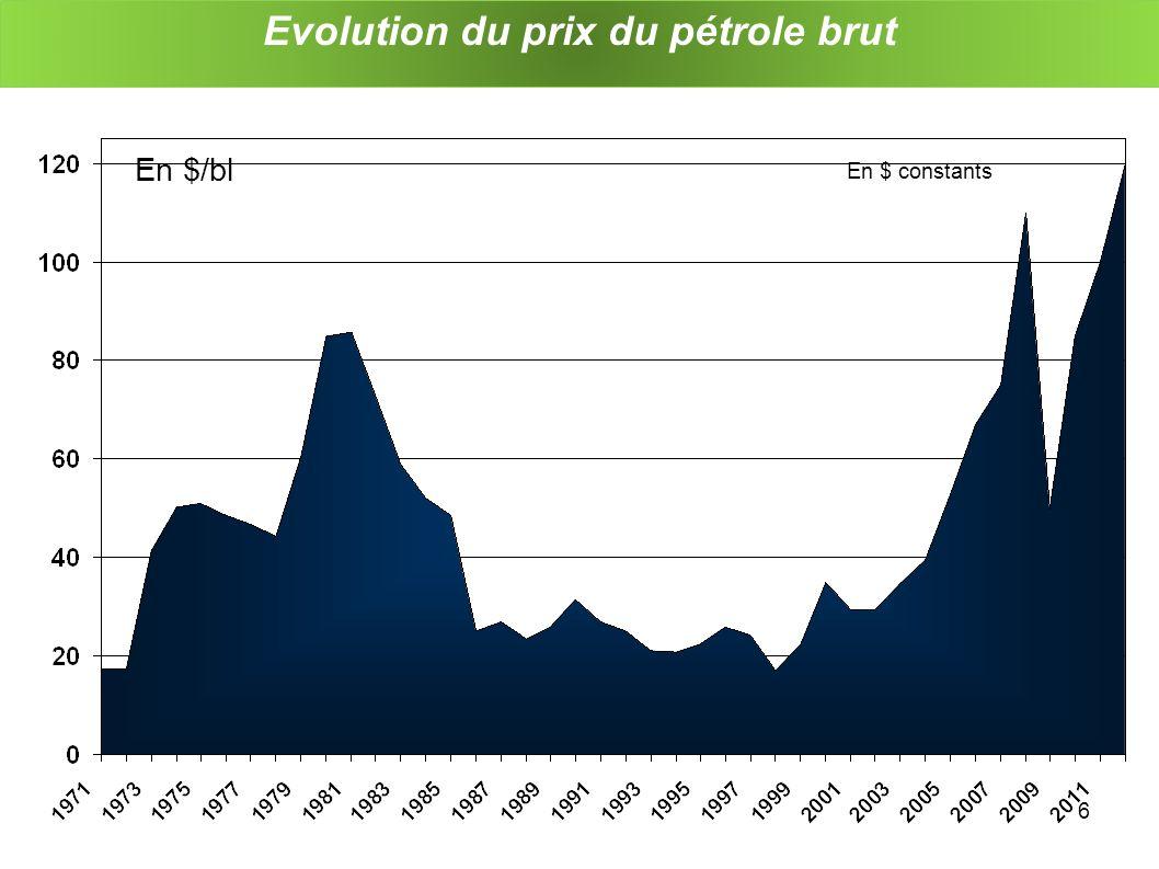 6 En $/bl En $ constants Evolution du prix du pétrole brut