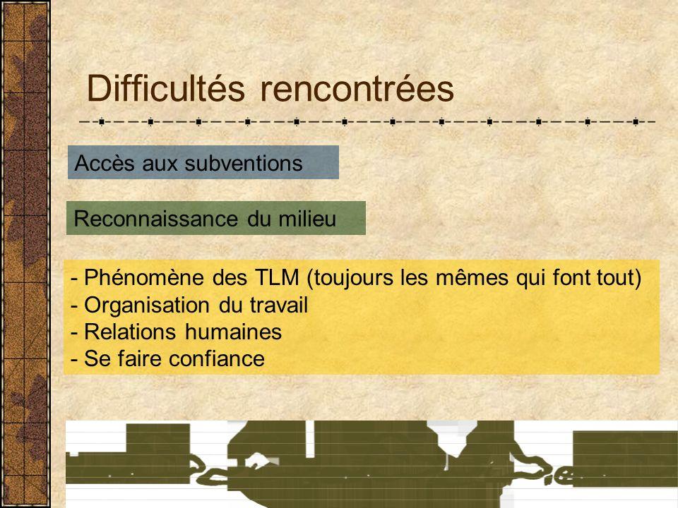 Difficultés rencontrées Accès aux subventions Reconnaissance du milieu - Phénomène des TLM (toujours les mêmes qui font tout) - Organisation du travail - Relations humaines - Se faire confiance