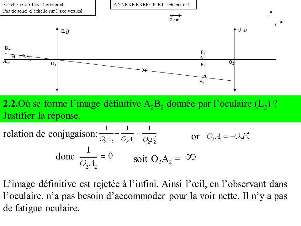 (L 1 ) O1O1 B A 2 cm (L 2 ) O2O2 F1 F2F1 F2 A1B1A1B1 + + ANNEXE EXERCICE I : schéma n°1Échelle ½ sur laxe horizontal Pas de souci déchelle sur laxe vertical au rayon incident tracé issu de B 2.3.