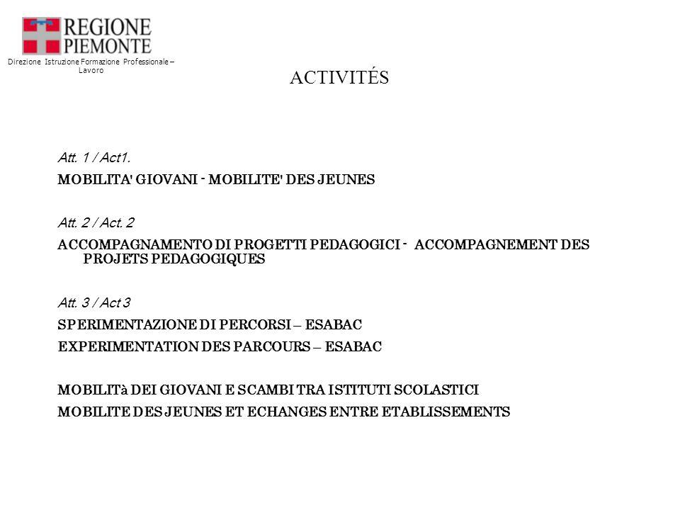 ACTIVITÉS Att. 1 / Act1. MOBILITA GIOVANI - MOBILITE DES JEUNES Att.