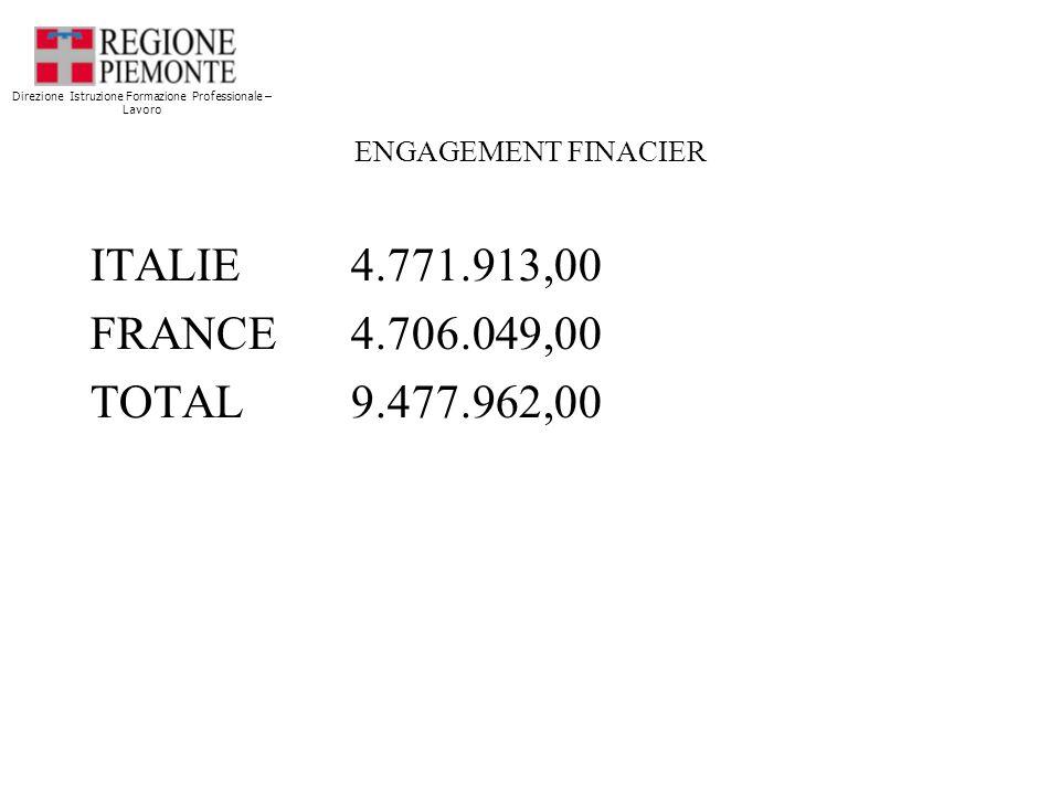 ENGAGEMENT FINACIER ITALIE 4.771.913,00 FRANCE 4.706.049,00 TOTAL9.477.962,00 Direzione Istruzione Formazione Professionale – Lavoro