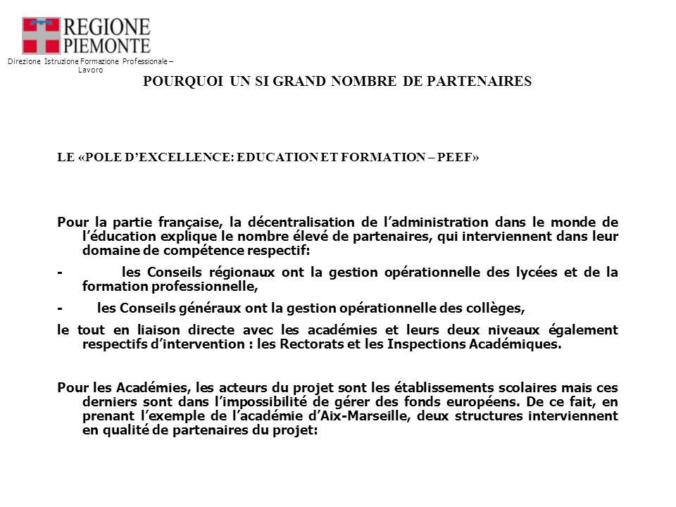 POURQUOI UN SI GRAND NOMBRE DE PARTENAIRES Le Groupement dIntérêt Public Formation Continue et Insertion Professionnelle de lacadémie dAix-Marseille (GIP FCIP), a été créé en 2002, à linitiative du ministère de lEducation nationale.