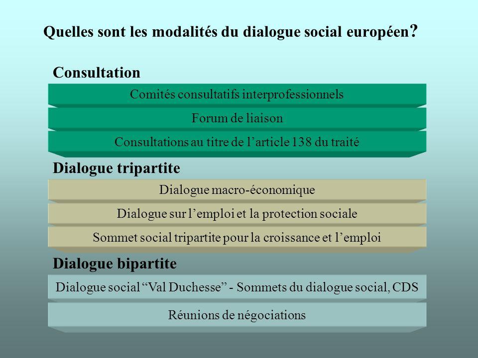 Quelles sont les modalités du dialogue social européen .