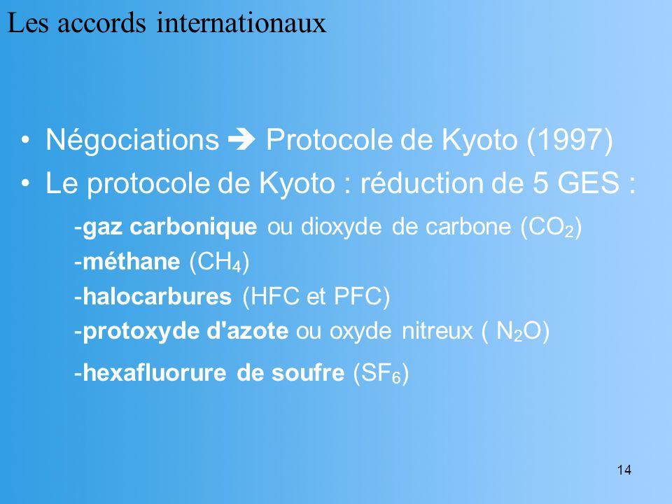 14 Négociations Protocole de Kyoto (1997) Le protocole de Kyoto : réduction de 5 GES : Les accords internationaux - -gaz carbonique ou dioxyde de carb