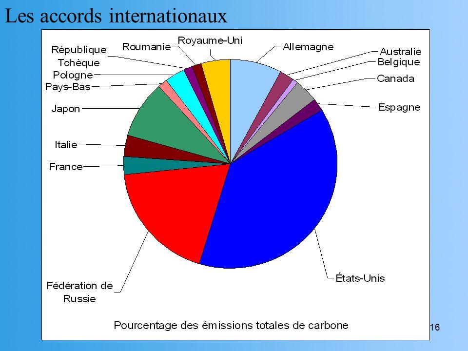 16 Les accords internationaux